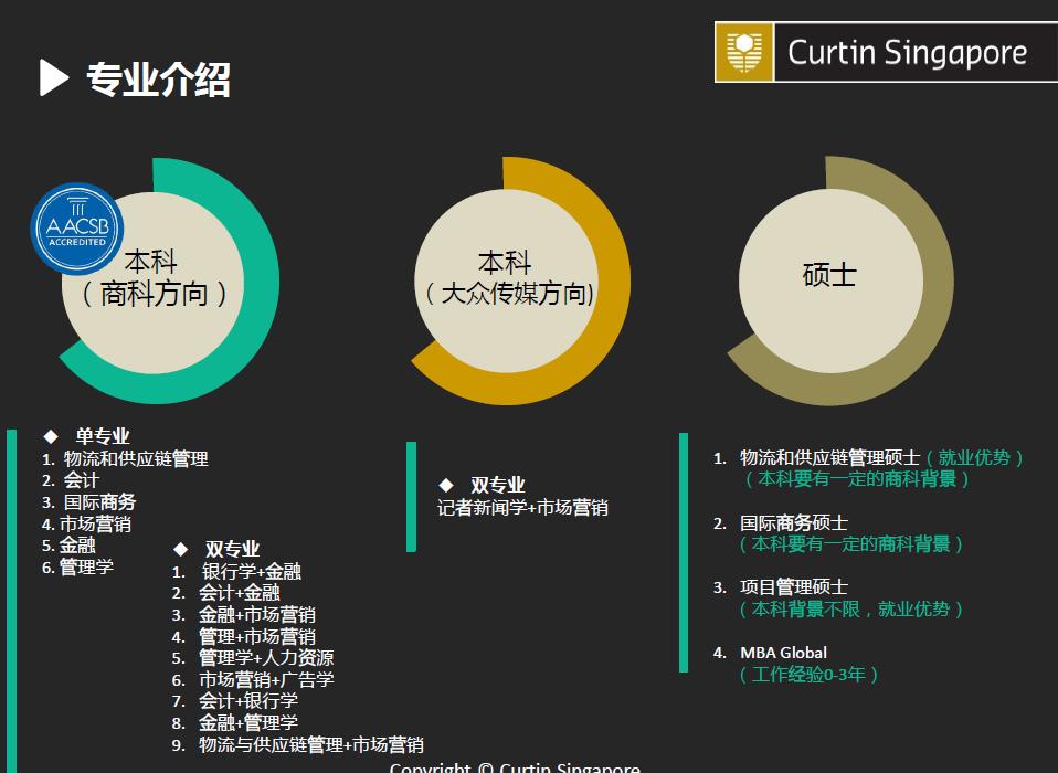 科廷新加坡文凭获中国教育部认证