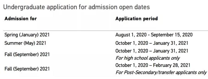 2021秋季申请