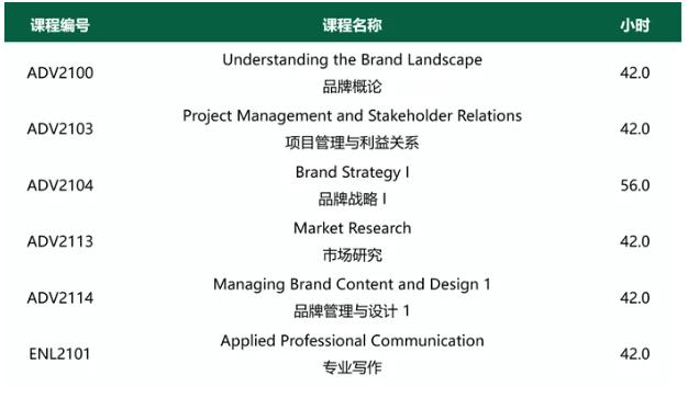 亚岗昆学院品牌管理2年研文专业